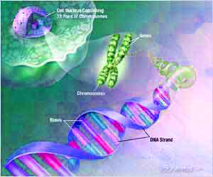 Technology To Captures Tumors'genetic Profile