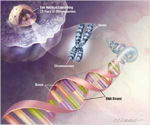 New Gene Mutation Linked To Breast Cancer